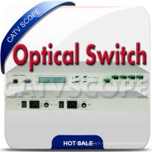 Interrupteur à fibre optique