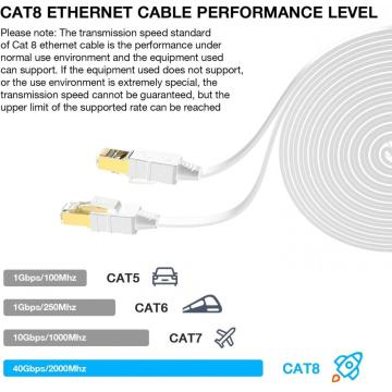 Cable Ethernet Cat8 Carrete de cable Best Buy de 50 pies