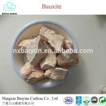 China fornece 75% de preço de bauxita calcinada