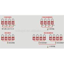 Aprobar CE muy resistente Polipropileno, bloqueo de nylon anti-impacto de bloqueo de etiqueta hacia fuera etiquetas