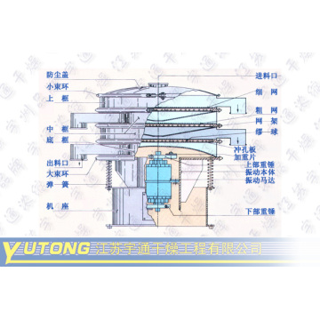 coarse grain Vibration sifter Vibrating Machine