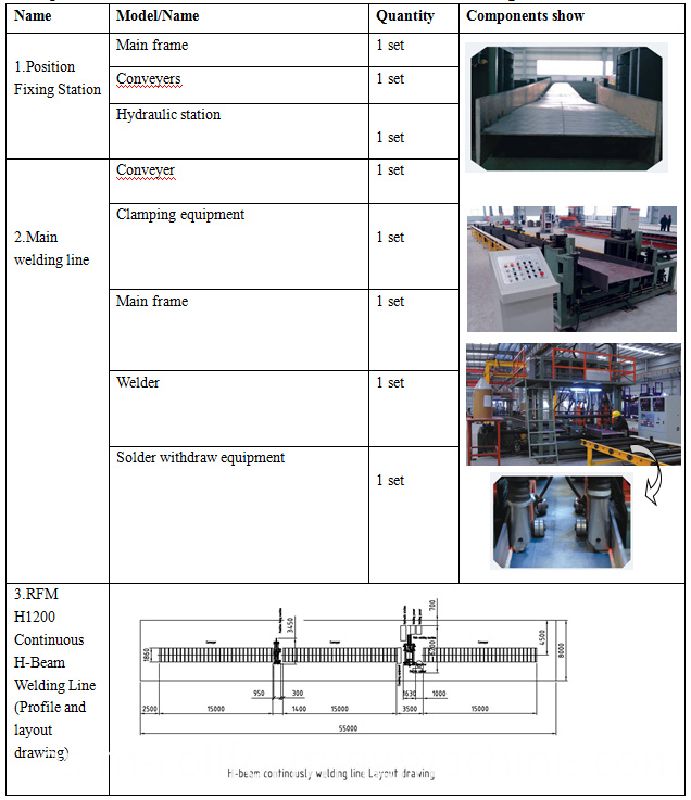 H-Beam Welding production Line 3