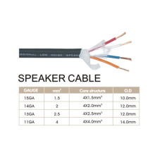 Professional Speaker Cable for Audio