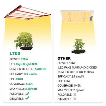 Envío Gratis LED Grow Light Full Spectrum Samsung