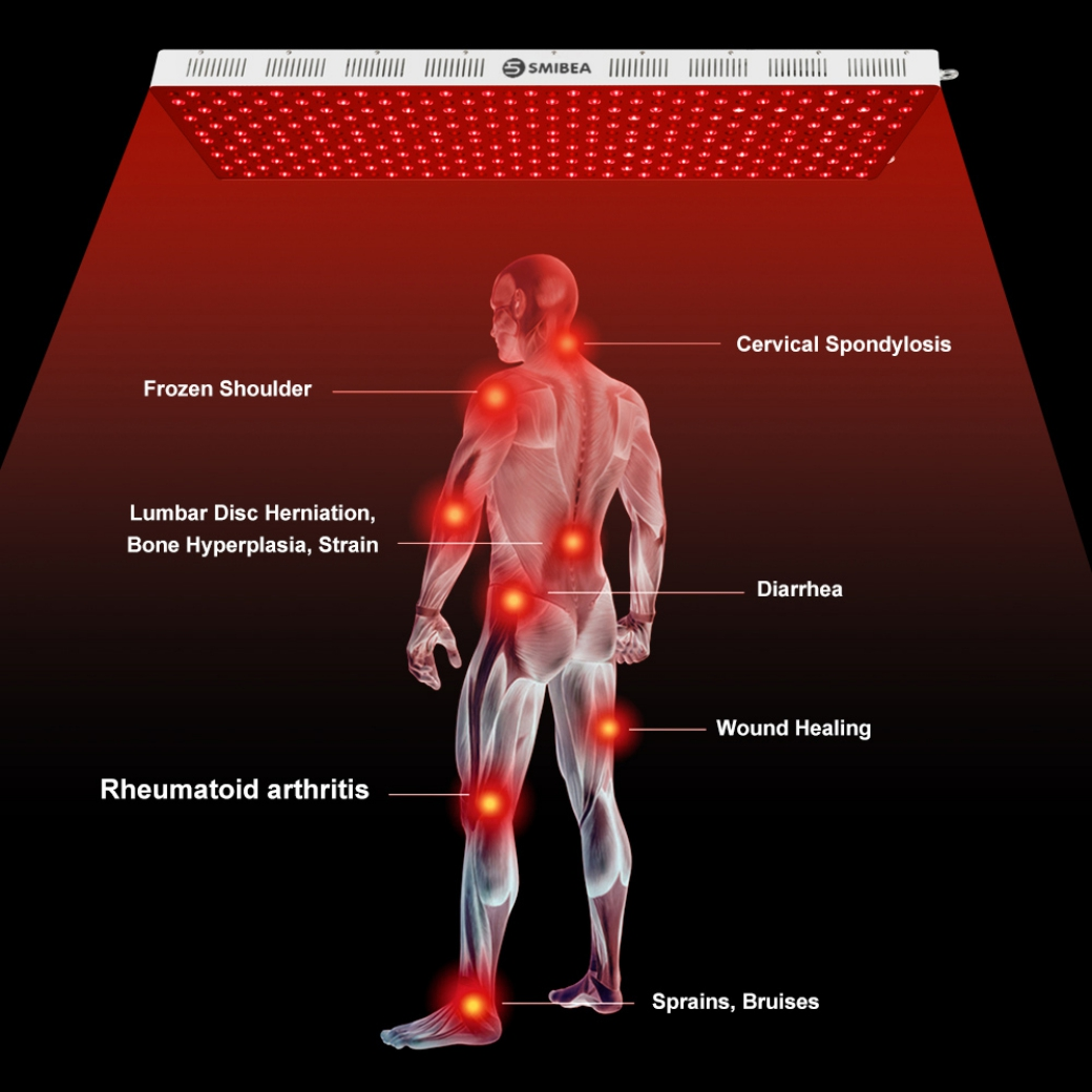 Red Light Therapy Home Devices