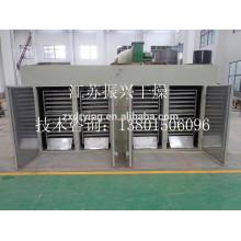 Serie de CT-C Horno de secado de circulación del aire caliente (horno de sequía farmacéutico)
