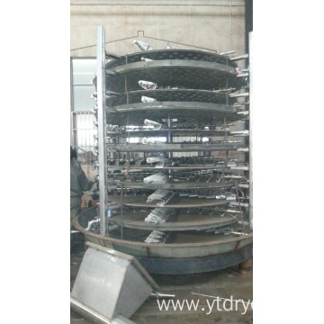Factory Direct Sale Plate Drying Machine