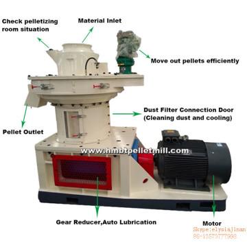 Ring Die Wood Pellet Machine for Sale