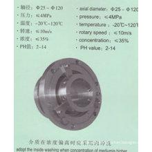 Механические уплотнения для химических насосов (HT5)