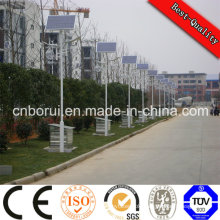 Solar panel 20W High Power Solar Street LED Light Lamp Price