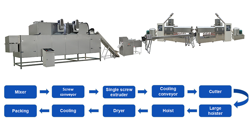 pet chewing making machine