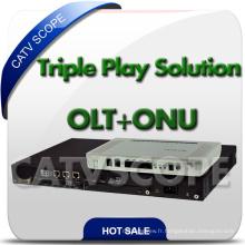 Triple Play Network Olt ONU