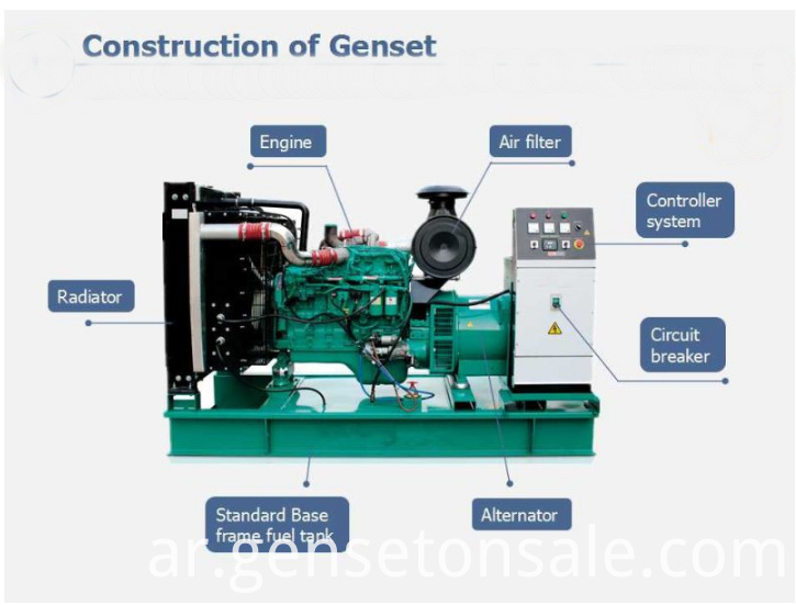 construction of genset