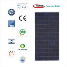 Módulo solar cristalino do CE 200-225W / painel solar com TUV