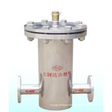 Basket Mesh Filter on Water Treatment