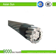 Bare Overhead Aluminum Conductor Cable AAC Conductor
