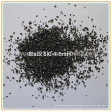 Conscience green silicon carbide supplier in abrasives and refractory