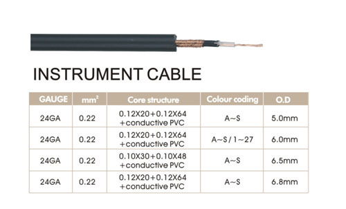 High Quality Instrument Cable