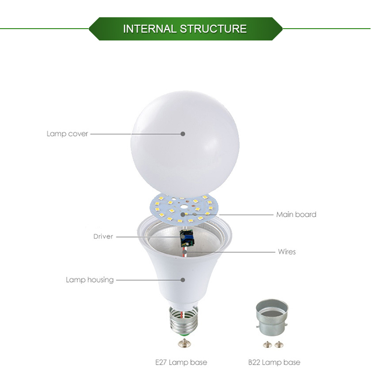 Best Selling led 9w With Favorable Discount