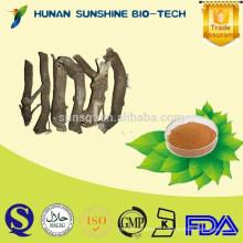 Latest Biotechnology Products Anti-aging Eleutherisides 0.8% Acanthopanax Senticosus Extract