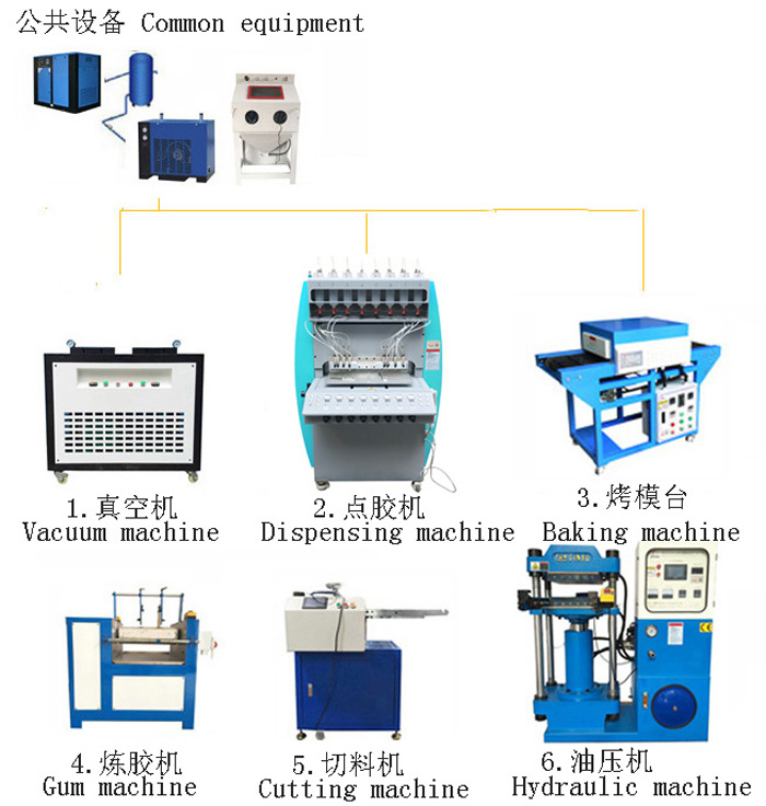 8 silicone production linedfg