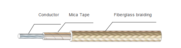 2.0mm2 Mica Insulated Fiberglass Braided Cable