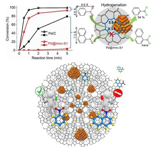 Peneira molecular Zeólito malha 8X12 malha 3A