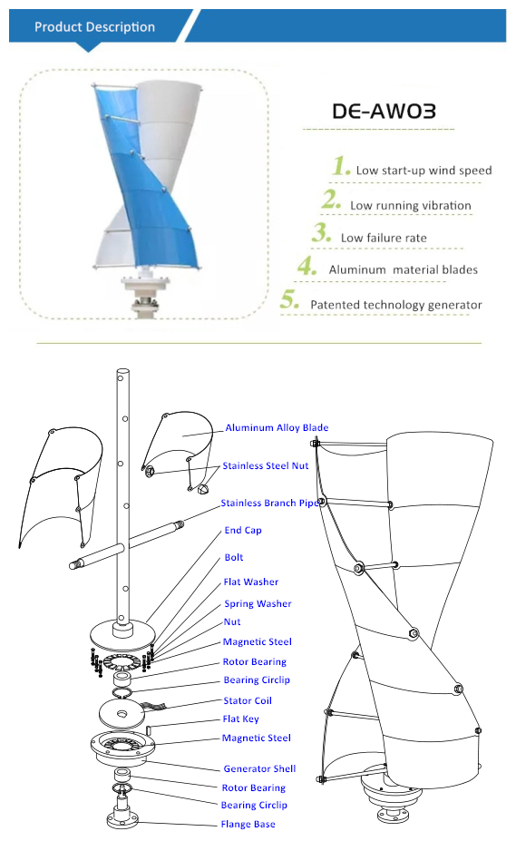 wind turbine aw03 DELIGHT