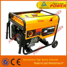 Широкое использование функции мультимиллионера генератор для продажи