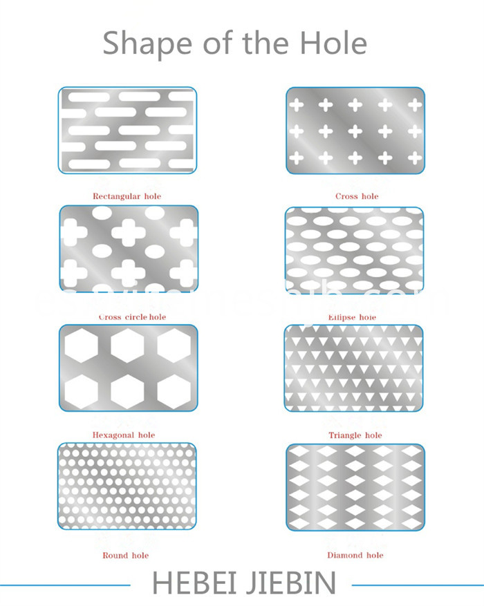 Galvanized Perforated Sheets