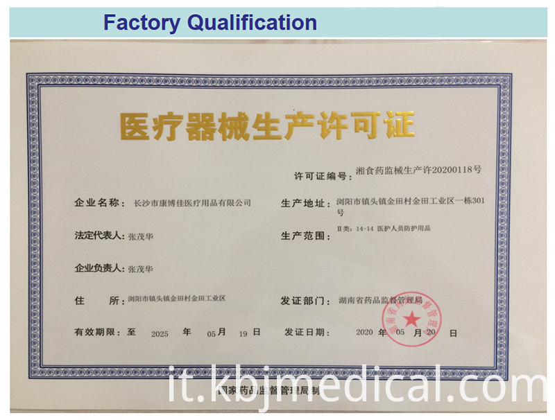 Medical device Production License for medical face masks