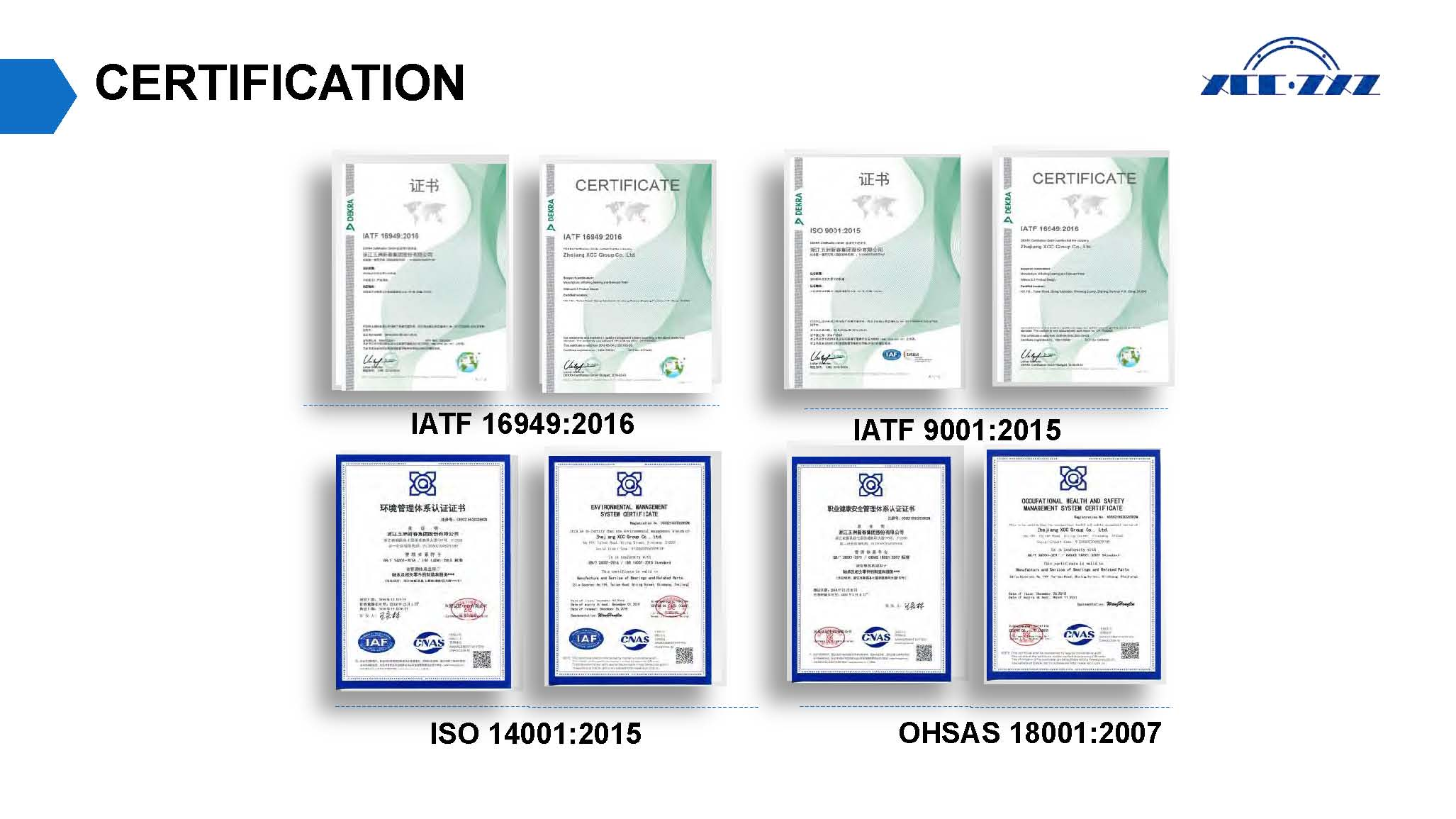 Certification (2)