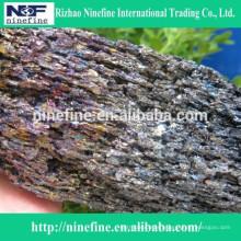 low surfur black silicon carbide powder price