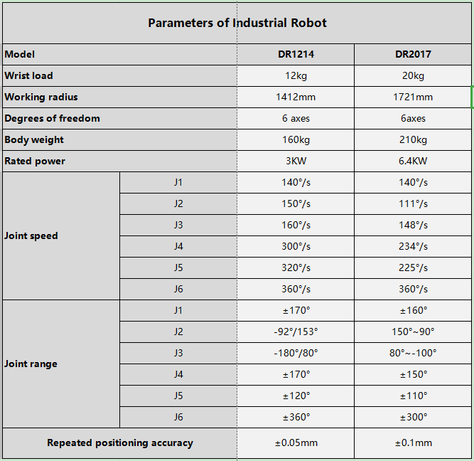 robot grinding application