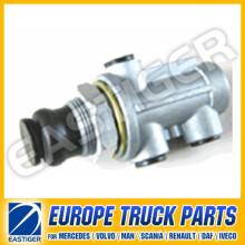Peças sobressalentes pesados para Válvula de Controle Direcional Scania 1934903
