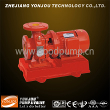 Fire Fighting Pumps (XBD)