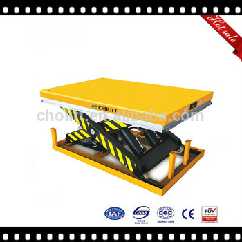 Ningbo Cholift Electric Lift Table Single Scissor Jpg 350x350