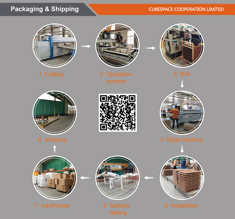packaging & shipping of