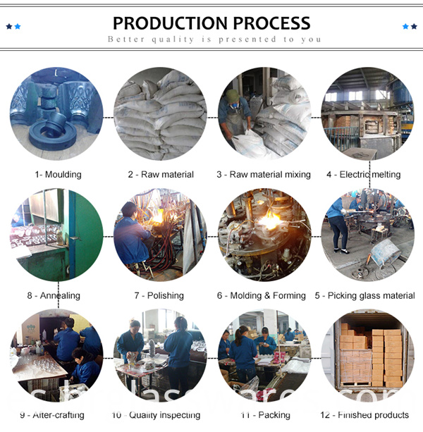 goblet glass cup production process
