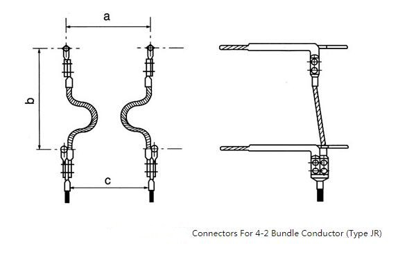 JR Connector for 4-2 bundle conductors