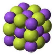 réaction eau fluorure de sodium