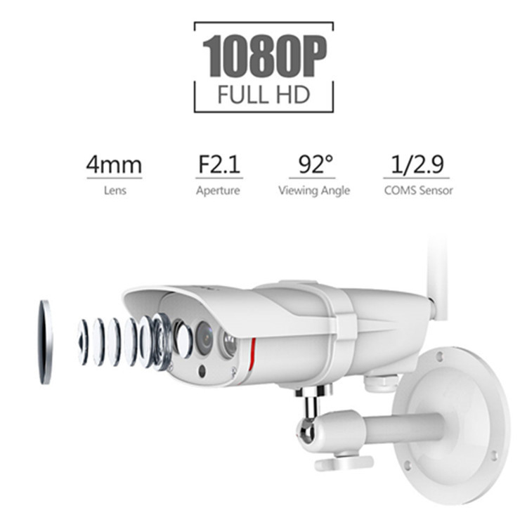 1080p Wireless Cam Onine