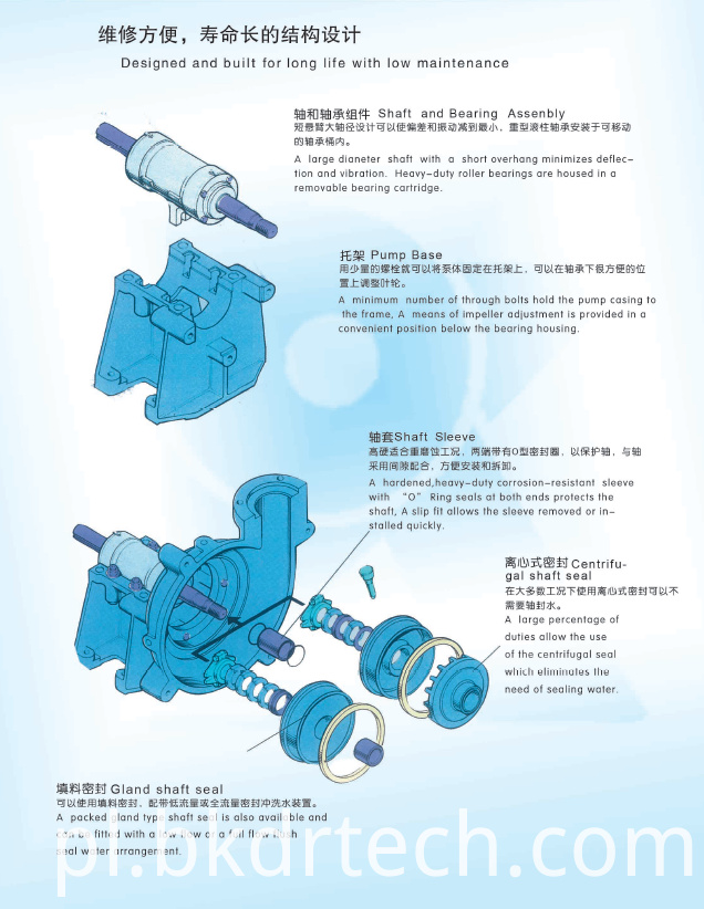 HH Slurry Pump Design