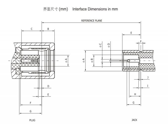 Messing/vergoldeter Smb-gerades Verbindungsstück/HF-Koax-Leiterplattenmontage-Verbindungsstück 0