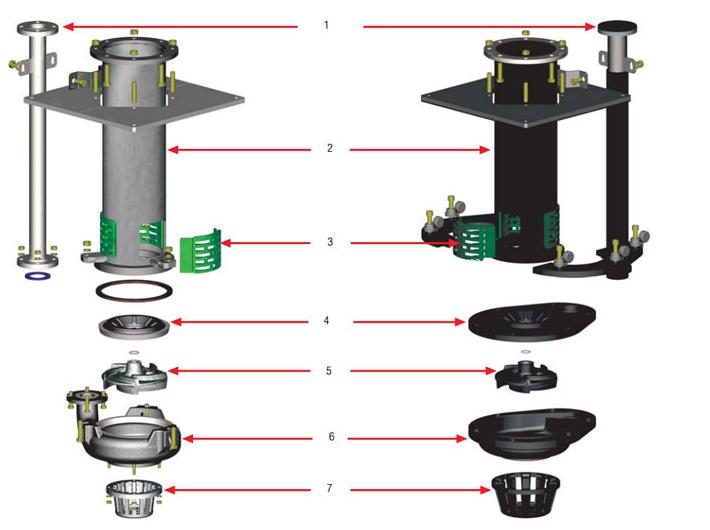 vertical centrifugal sump pump construction drawing