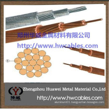 copper grounding conductor