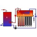 Copper Coil Solarwarmwasserbereiter (Vorwärme Solarwarmwasserbereiter)