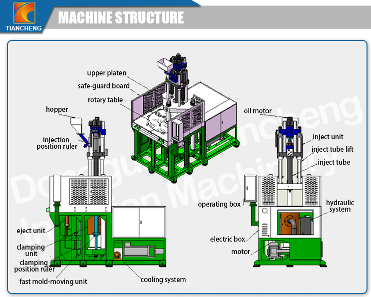 Vertical Rotary Table Injection Machine