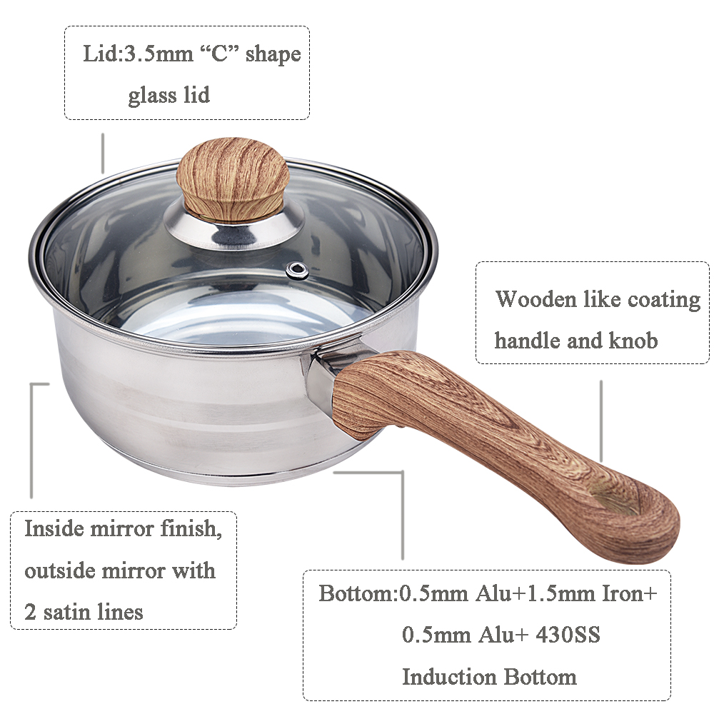 induction bottom cookware