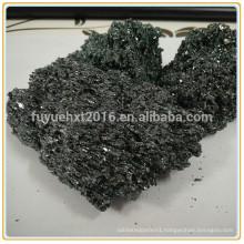 competitive price for green silicon carbide